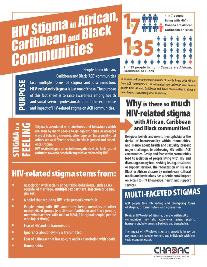 CHABAC Stigma factsheet