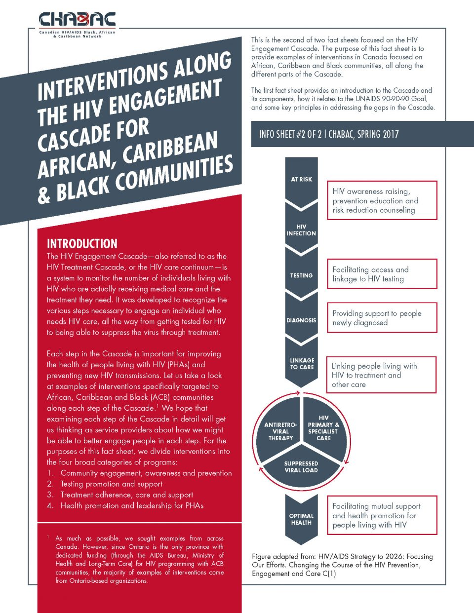 Two new CHABAC Fact Sheets on the HIV Engagement Cascade ...