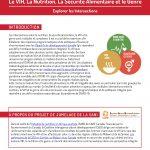 NOUVELLE RESSOURCE: LE VIH, LA NUTRITION, LA SECURITE ALIMENTAIRE ET LE GENRE: EXPLORER LES INTERSECTIONS